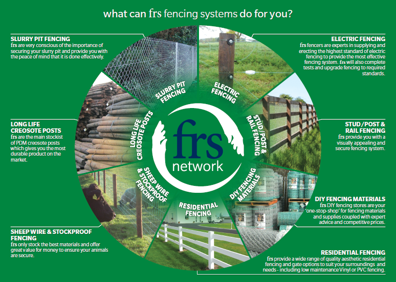 What FRS Fencing can do for you