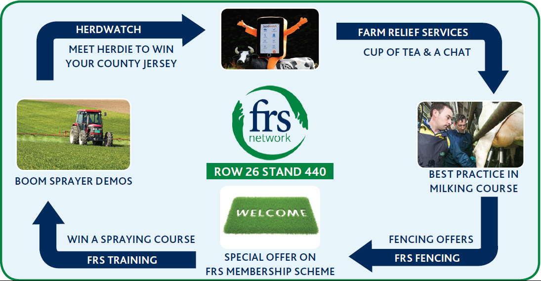 News: Welcome to the FRS Ploughing Stand